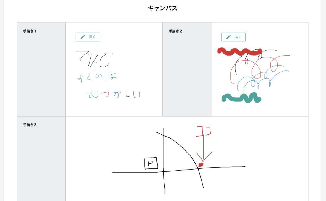 日報テンプレートパーツ:手描きメモ